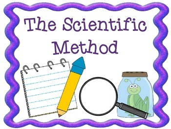 The Scientific Method, Set of 7 Classroom Posters