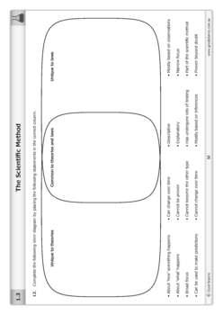 The Scientific Method [Worksheet]