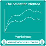 The Scientific Method [Worksheet]
