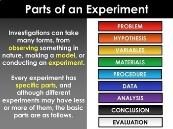 The Scientific Method and Lab Report Writing