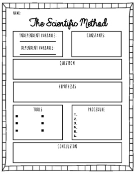 The Scientific Method for Experiment