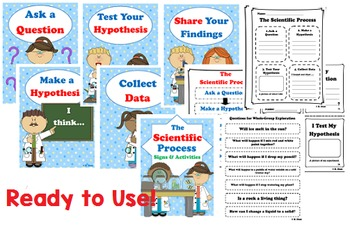 The Scientific Process (K-2nd Signs & Activities)
