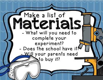 Scientific Method Poster Set