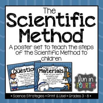 https://www.teacherspayteachers.com/Product/Scientific-Method-Poster-Set-1055385