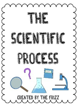 The Scientific Process Posters
