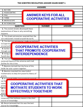 The Scientific Revolution: Study Guide and Activity Pack