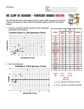 The Scoop on Gestation: Influential Points and Linear Regression