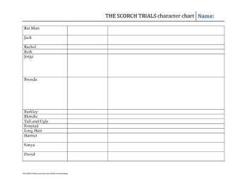 The Scorch Trials teaching packet, includes vocabulary packet