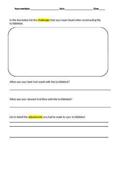 The Scribblebot Challenge