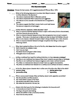 The Searchers Film (1956) 15-Question Multiple Choice Quiz