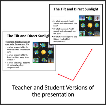 The Seasons and Earth's Tilt Lesson - Google Slides and PowerPoint Lesson