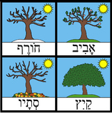 The Seasons in Hebrew Posters and Printables