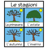 The Seasons in Italian Posters and Printables