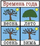 The Seasons in Russian Posters and Printables