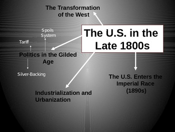 The Second Industrial Revolution and Urbanization of the Late 1800s