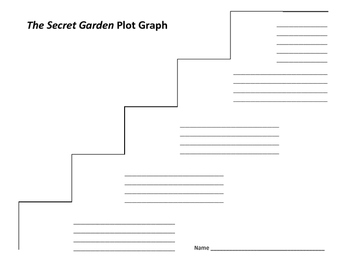 The Secret Garden Plot Graph - Francis Hodgson Burnett