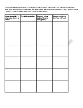 The Secret Life of Bees Ch 9-11 Quiz and Activity