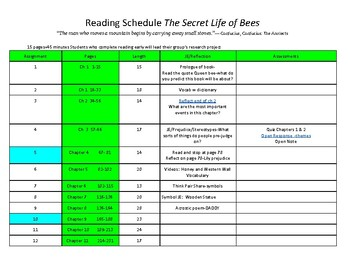 The Secret Life of Bees Daily Reading Schedule
