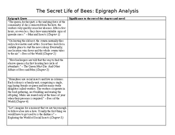 The Secret Life of Bees Epigraph Analysis Chart