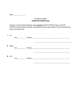 The Secret Life of Bees citing evidence character worksheets (2)