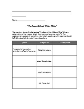 The Secret Life of Walter Mitty 4 Sheets Pre-reading, Chart, Writing Assignments