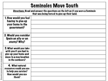 The Seminole Indians Mini-Unit