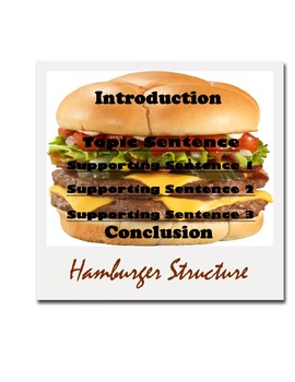 The Sentence and the Topic Sentence