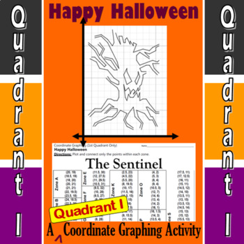 The Sentinel - A Quadrant I Coordinate Graphing Activity