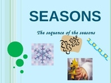 The Sequence of Seasons powerpoint