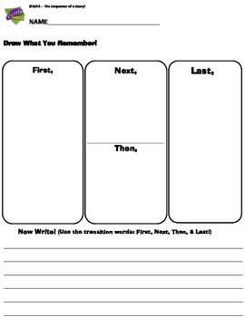 The Sequence of a Story Organizer