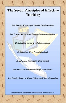 The Seven Principles of Effective Teaching