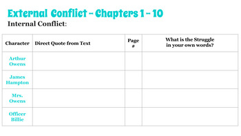 The Seventh Most Important Thing: Chapters 1-10 Questions and Story Elements