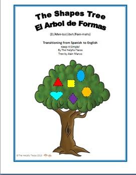 The Shapes Tree, El Arbol de Formas