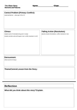 The Short Story - Graphic Organizer