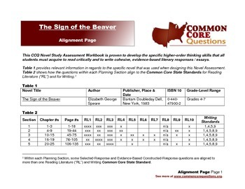 The Sign Of The Beaver- CCQ Novel Study Assessment Workbook- Common Core Aligned