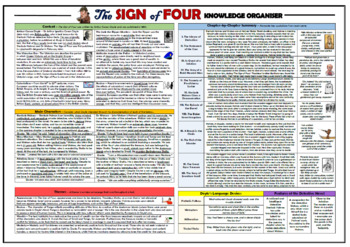 The Sign of Four Knowledge Organizer/ Revision Mat!