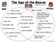The Sign of the Beaver Free Venn Diagram