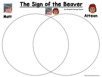The sign of the beaver free venn diagram by coast 2 coast teacher the sign of the beaver free venn diagram ccuart Choice Image