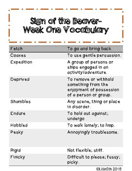 The Sign of the Beaver Week One Vocabulary