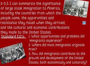 The Significance of Immigration