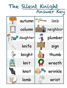 The Silent Knight (memory game on silent letters)