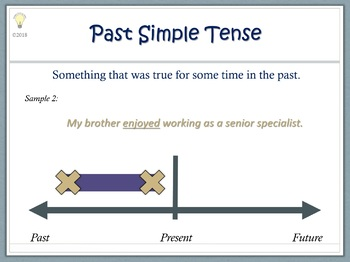 The Past Simple Tense Presentation