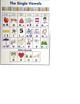 The Single Vowel Poster