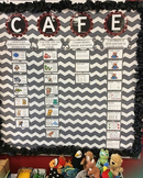 The Sisters CAFE Board for Kindergarten