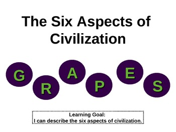 The Six Aspects of Civilization: G.R.A.P.E.S. PowerPoint Presentation
