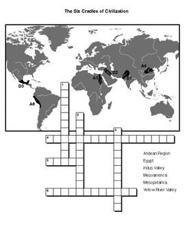 The Six Cradles of Civilization CROSSWORD PUZZLE