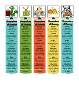 The Six Dimensions of Fluency Bookmarks