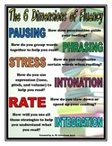 The Six Dimensions of Fluency Poster