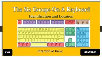 The Six Groups on the Keyboard