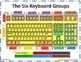 Keyboard Groupies